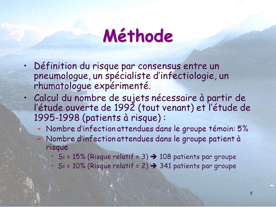 Méthode Définition du risque par consensus entre un pneumologue, un spécialiste d'infectiologie, un rhumatologue expérimenté.