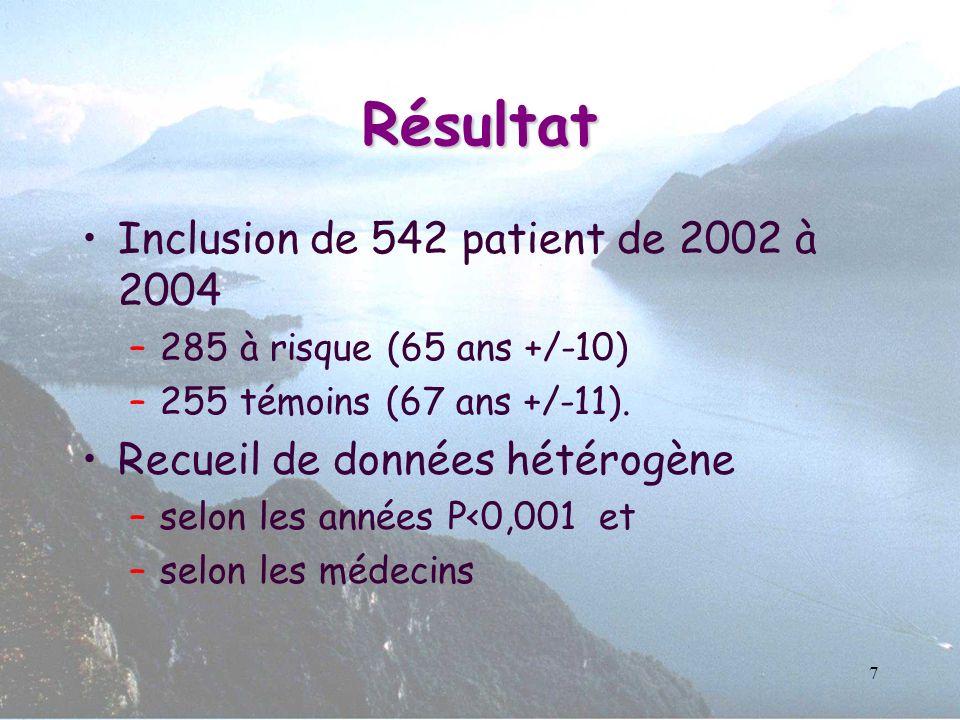 Résultat Inclusion de 542 patient de 2002 à 2004