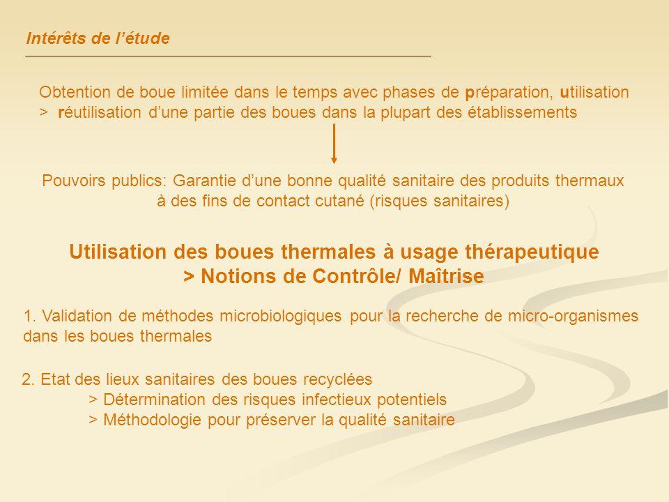 Utilisation des boues thermales à usage thérapeutique