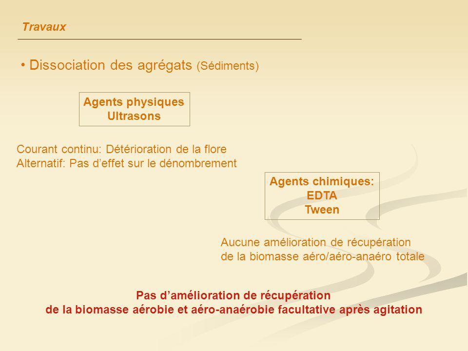 Dissociation des agrégats (Sédiments)