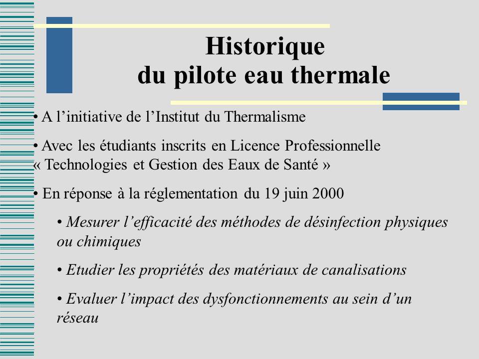 Historique du pilote eau thermale