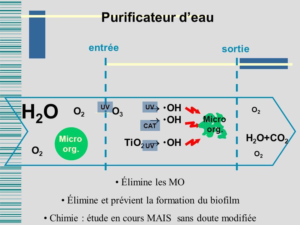 H2O Purificateur d'eau entrée sortie  OH O2 O3 TiO2  OH H2O+CO2 O2