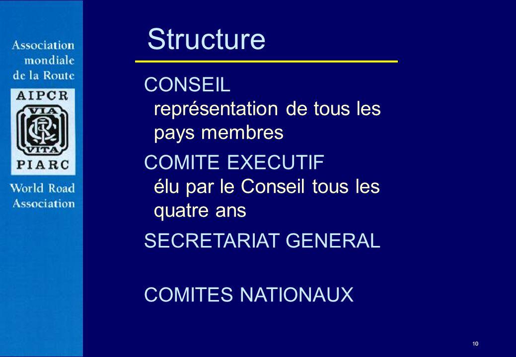 Structure CONSEIL représentation de tous les pays membres