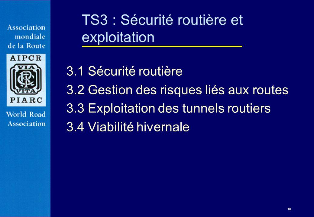 TS3 : Sécurité routière et exploitation