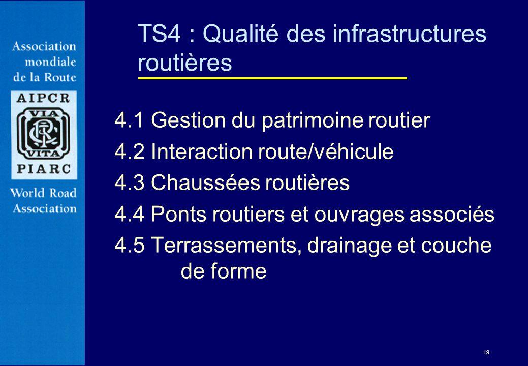 TS4 : Qualité des infrastructures routières