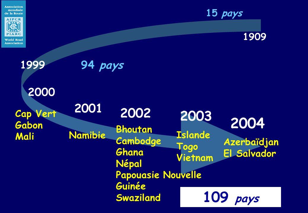 1909 15 pays. 1999. 2003. Islande Togo Vietnam. 109 pays. Bhoutan Cambodge Ghana Népal Papouasie Nouvelle Guinée Swaziland.