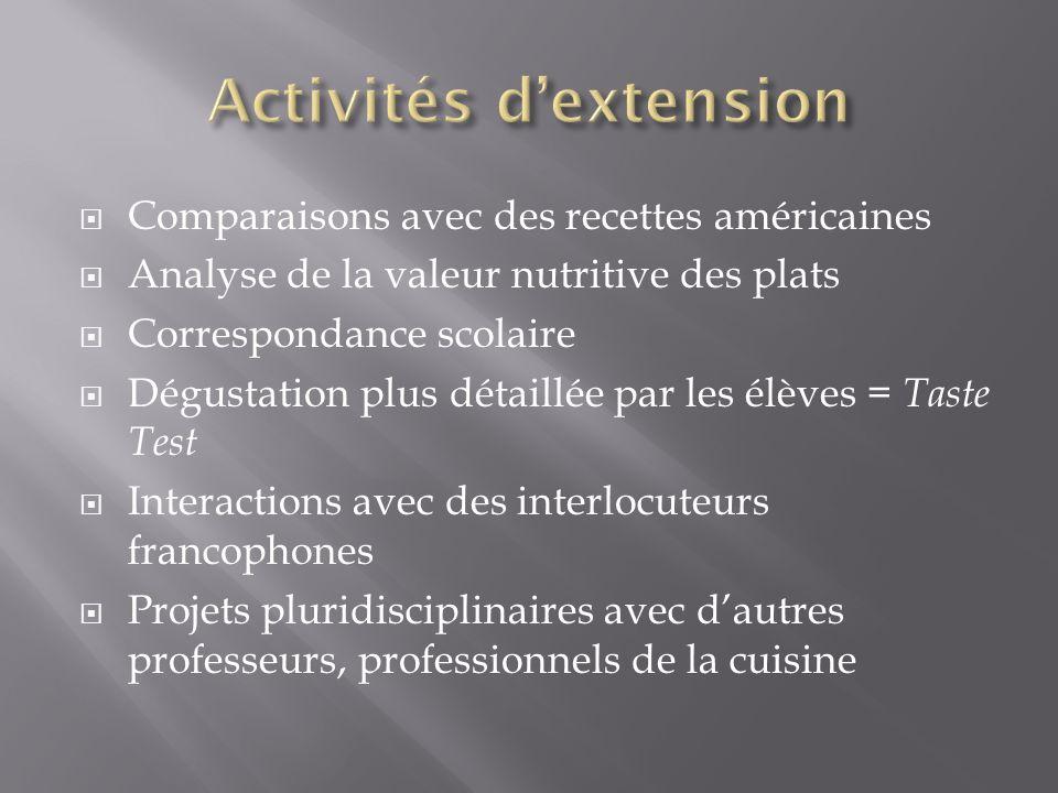 Activités d'extension