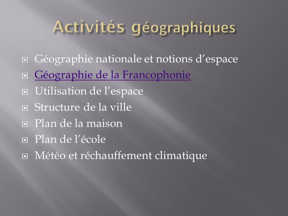 Activités géographiques
