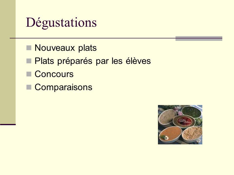 Dégustations Nouveaux plats Plats préparés par les élèves Concours