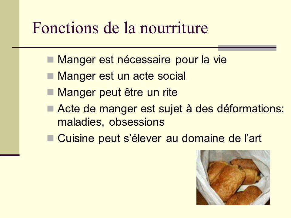 Fonctions de la nourriture