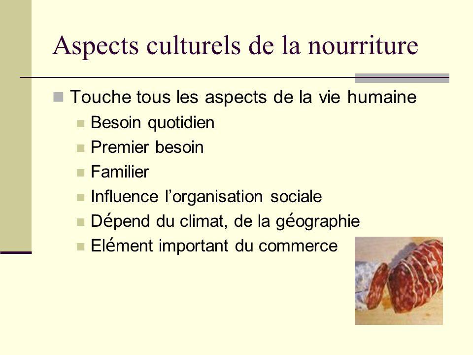 Aspects culturels de la nourriture