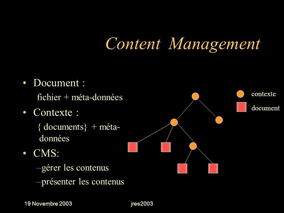 Content Management Document : Contexte : CMS: fichier + méta-données