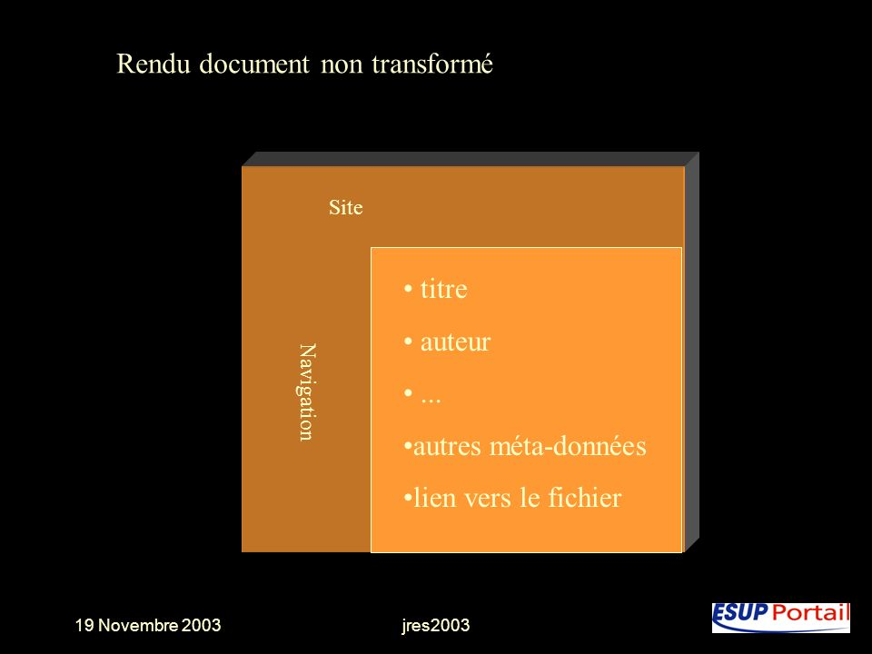 Rendu document non transformé