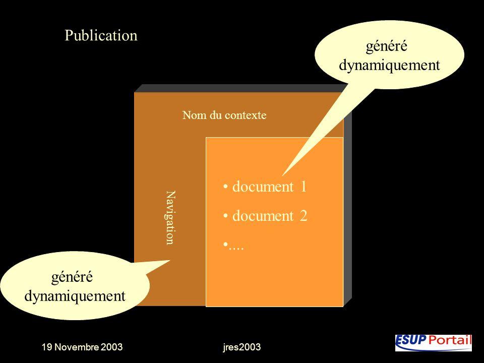 Publication généré dynamiquement document 1 document 2 .... généré