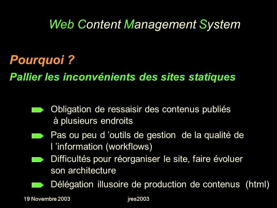 Web Content Management System
