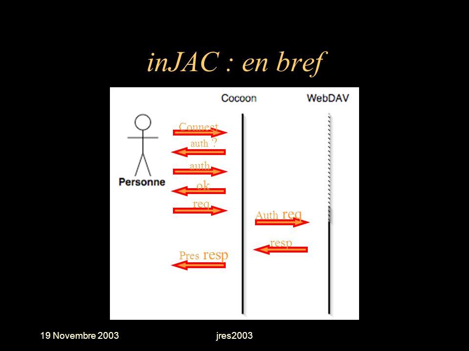 inJAC : en bref ok req resp Connect auth Auth req Pres resp auth