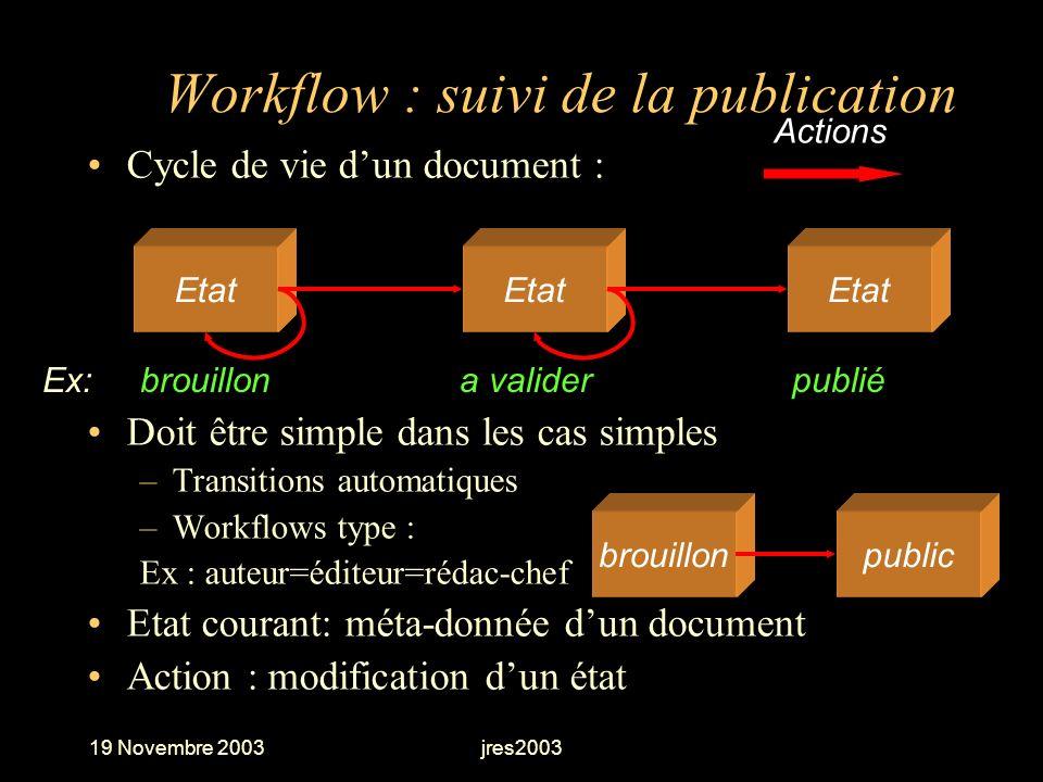 Workflow : suivi de la publication