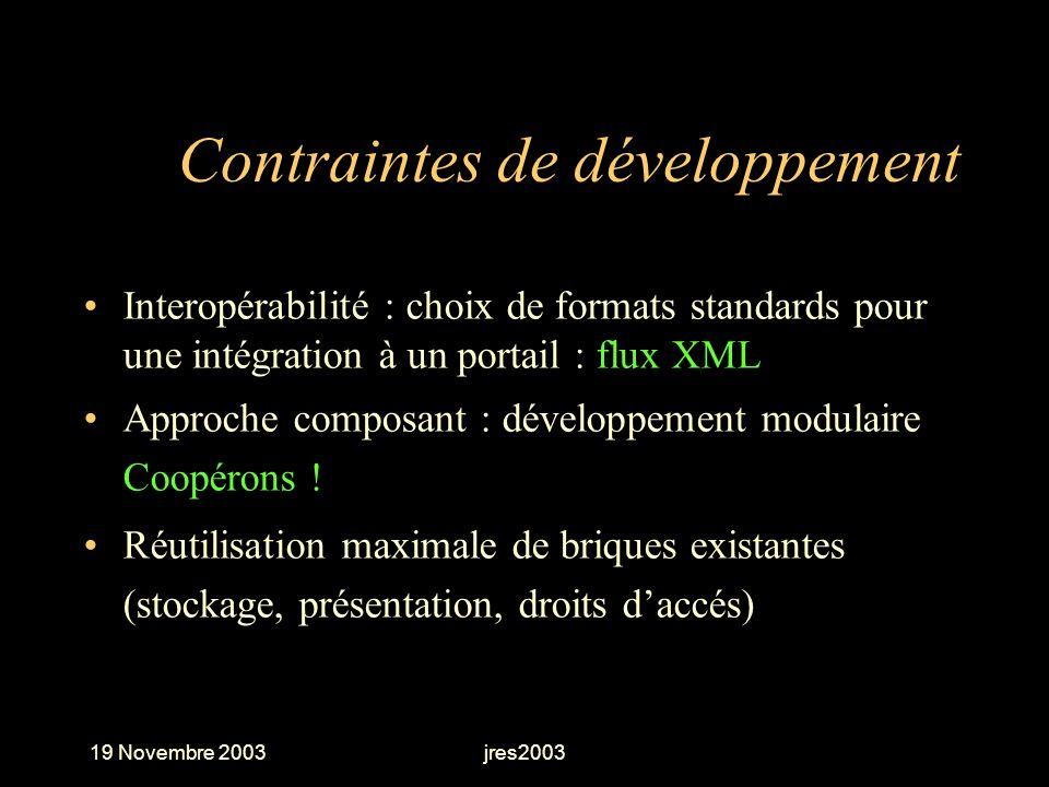 Contraintes de développement