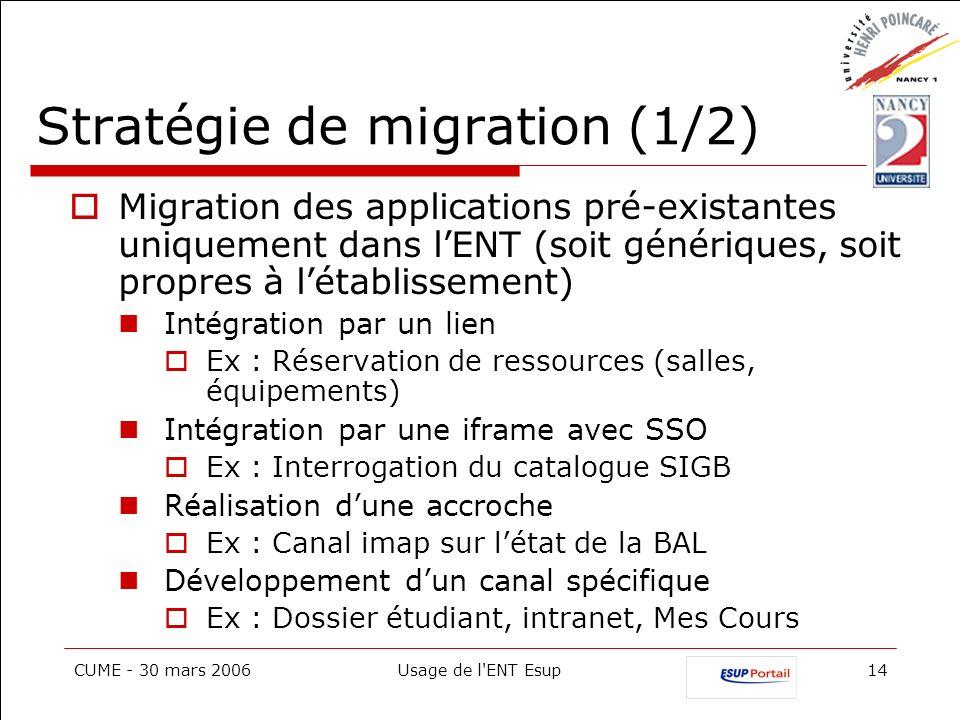 Stratégie de migration (1/2)