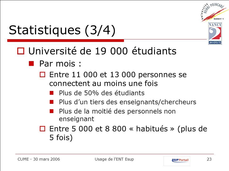 Statistiques (3/4) Université de 19 000 étudiants Par mois :
