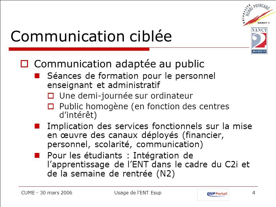 Communication ciblée Communication adaptée au public