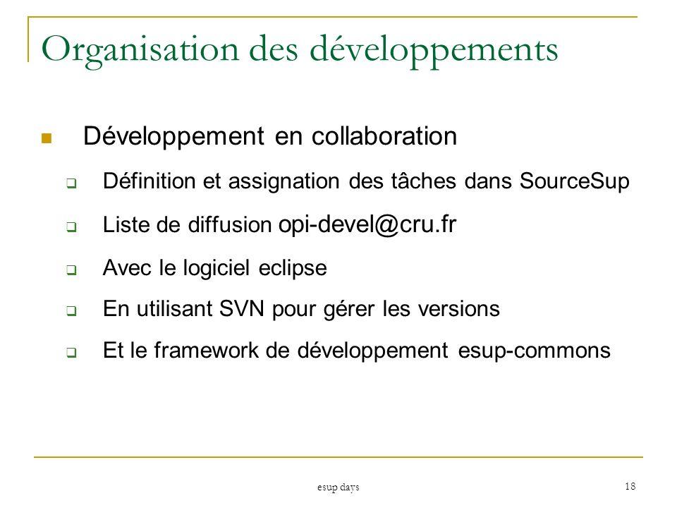 Organisation des développements