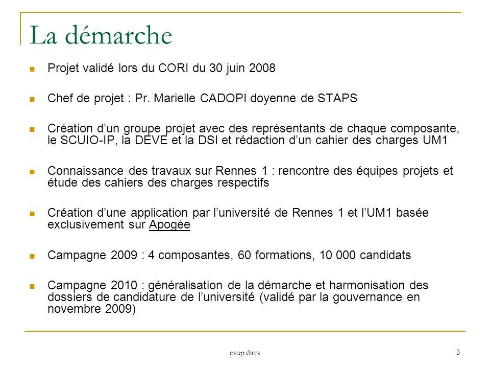 La démarche Projet validé lors du CORI du 30 juin 2008