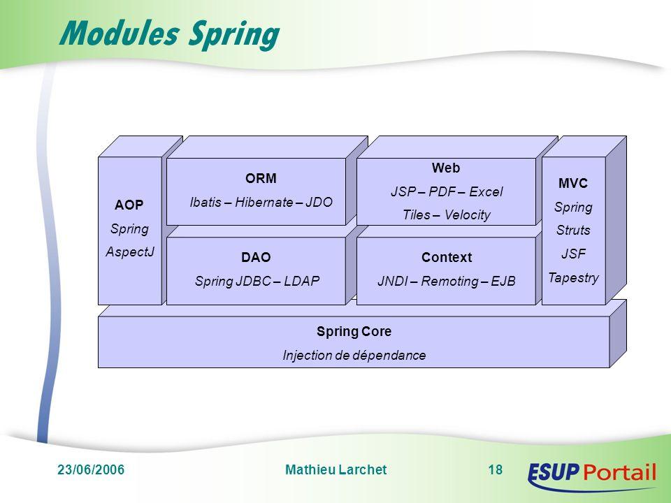 Modules Spring AOP Spring AspectJ ORM Ibatis – Hibernate – JDO Web