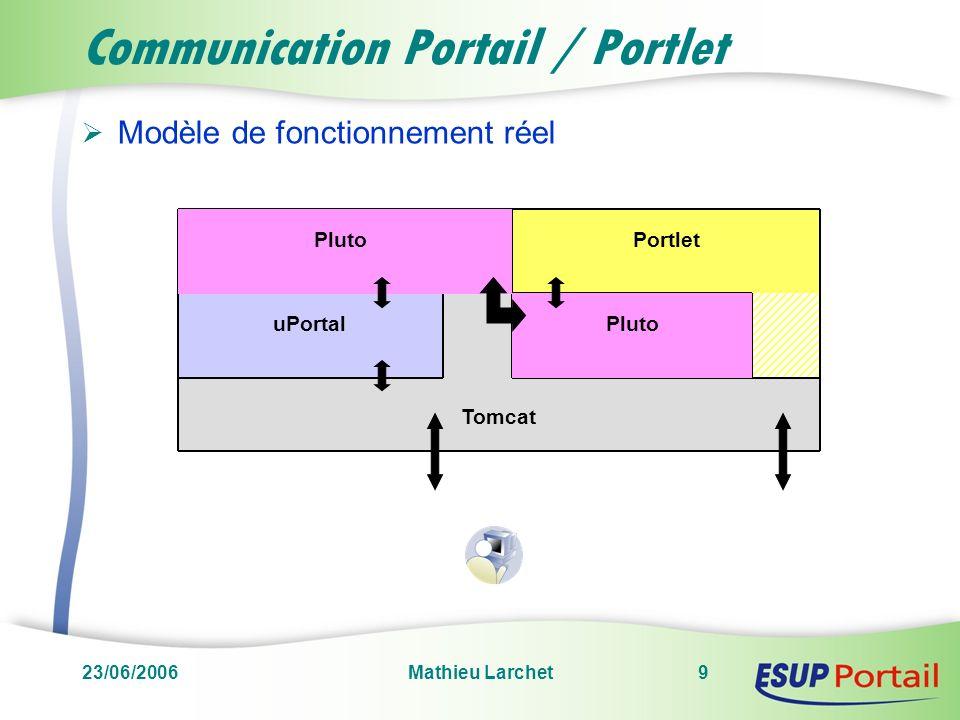 Communication Portail / Portlet