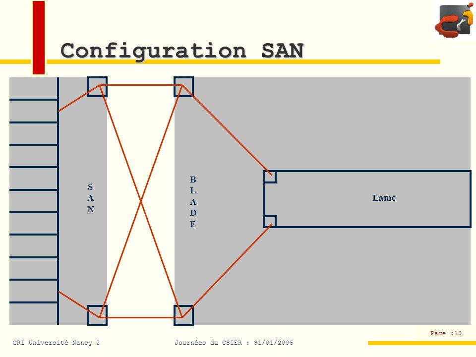 Configuration SAN BLADE SAN Lame Configuration SAN
