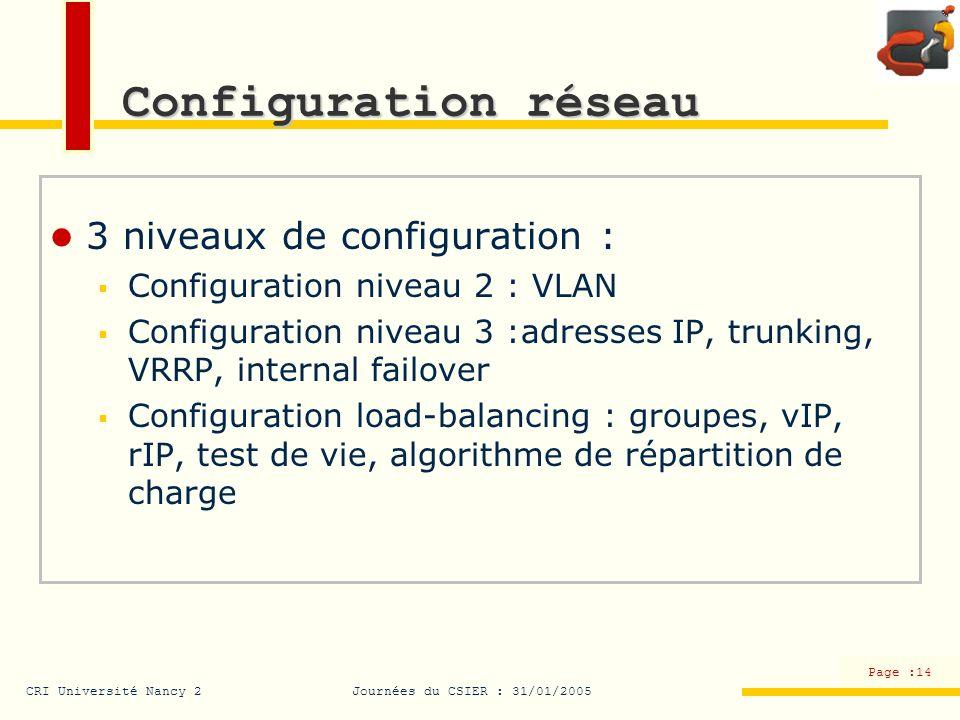 Configuration réseau 3 niveaux de configuration :