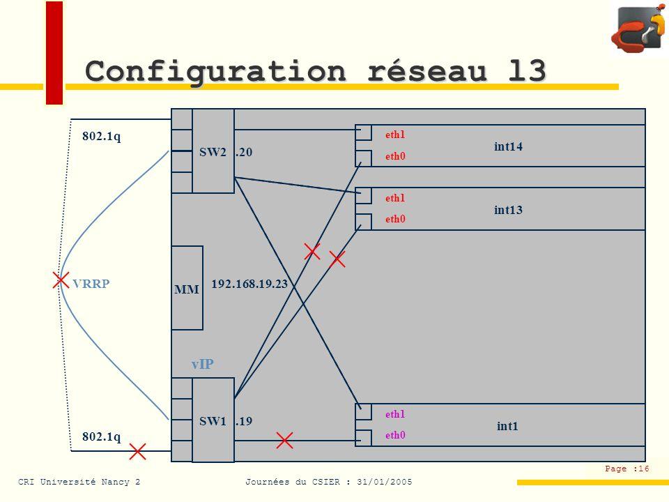 Configuration réseau l3