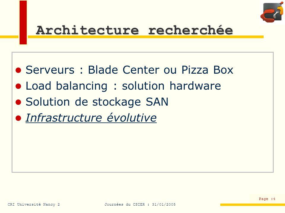 Architecture recherchée
