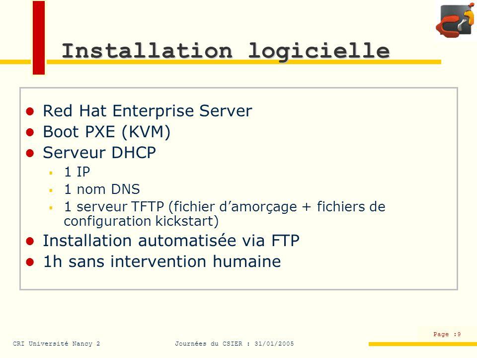 Installation logicielle