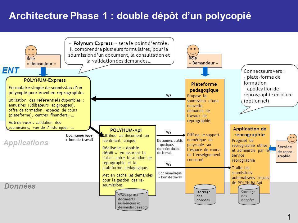 Architecture Phase 1 : double dépôt d'un polycopié