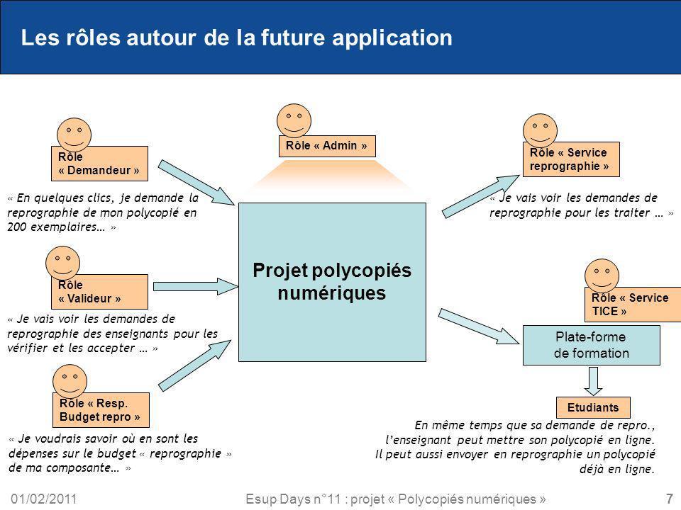 Projet polycopiés numériques