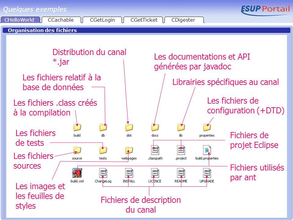 Fichiers de description du canal