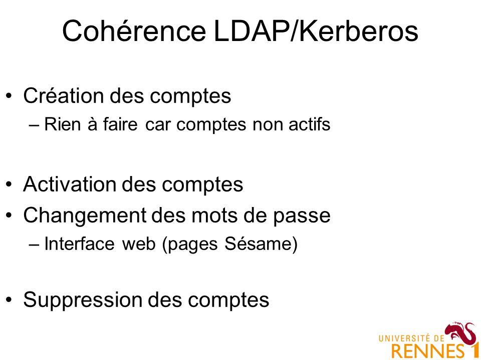 Cohérence LDAP/Kerberos