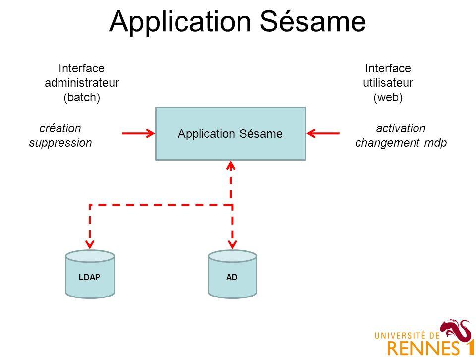 Application Sésame Interface administrateur (batch)