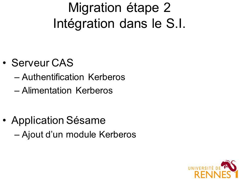 Migration étape 2 Intégration dans le S.I.