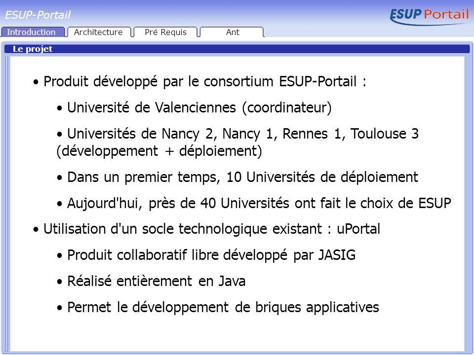 Produit développé par le consortium ESUP-Portail :