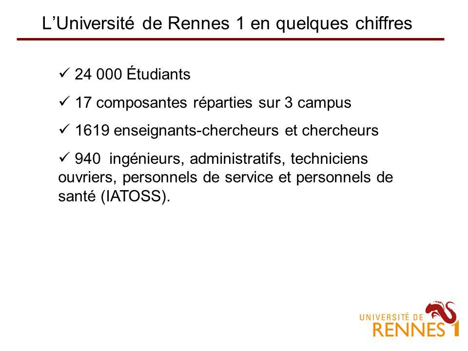 L'Université de Rennes 1 en quelques chiffres