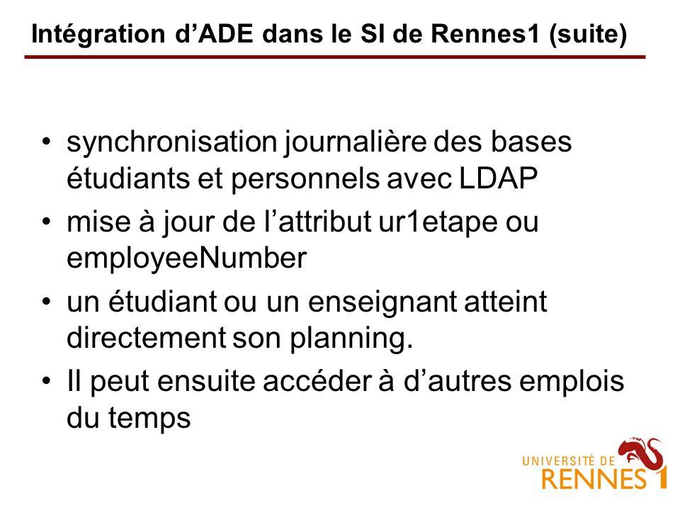 Intégration d'ADE dans le SI de Rennes1 (suite)