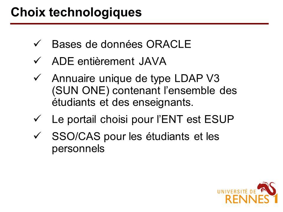 Choix technologiques Bases de données ORACLE ADE entièrement JAVA