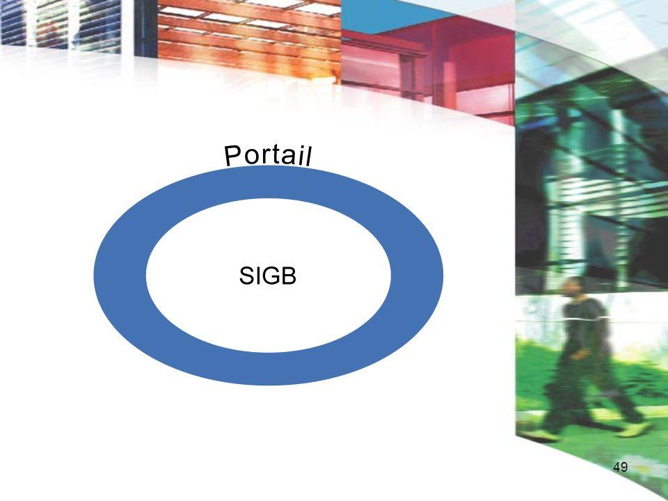 En ce qui concerne l 'interface entre le moteur de webservices et le sigb