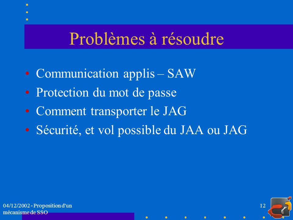 Problèmes à résoudre Communication applis – SAW