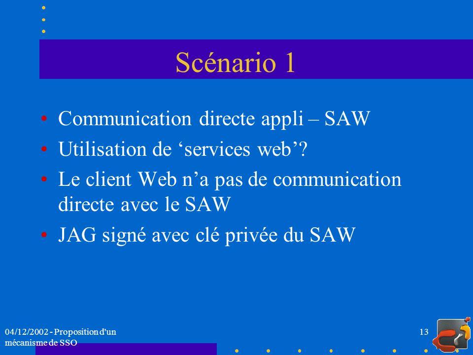 Scénario 1 Communication directe appli – SAW