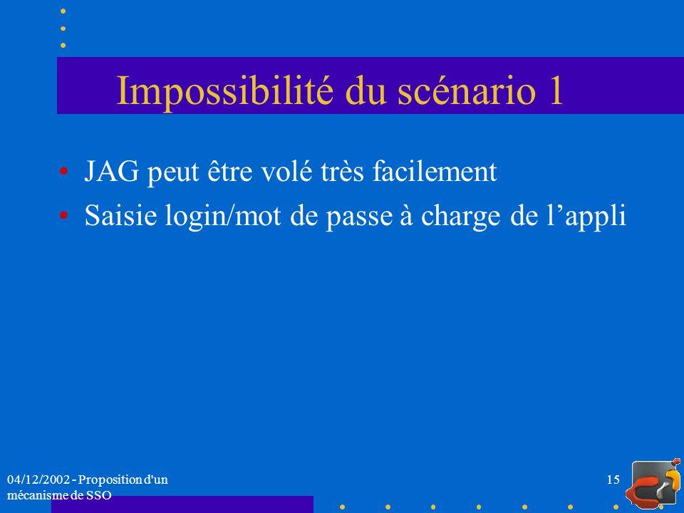 Impossibilité du scénario 1