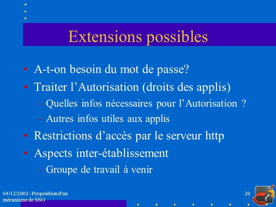 Extensions possibles A-t-on besoin du mot de passe