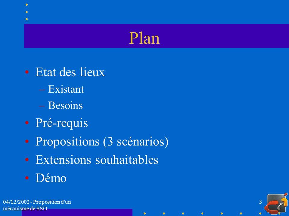 Plan Etat des lieux Pré-requis Propositions (3 scénarios)